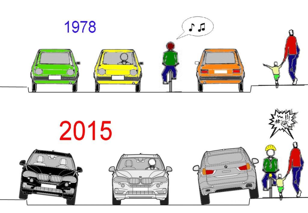 Die Autos werden immer breiter. Deshalb immer weniger Platz für Alle.