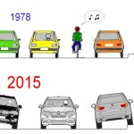 Die Autos werden immer breiter, deshalb immer weniger Platz für Alle.
